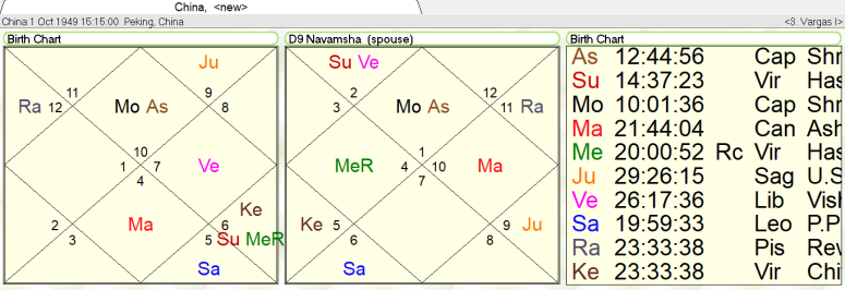 corona virus astrology predictions